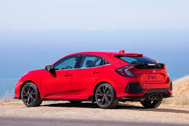 2017 All Stars Contender Honda Civic Hatchback Sport