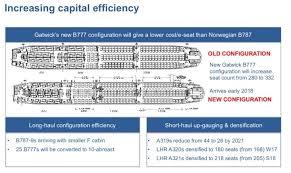 boeing 777 200 sieges les boeing 777 densifiés de airways entrent en piste