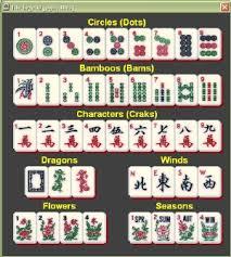 what are mahjongg tiles