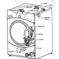 Sink Gurgles When Ac Is Turned On by Dishwasher High Drain Loop And Air Gap Anti Siphon