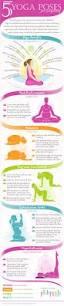 High Tone Pelvic Floor Dysfunction Exercises by Yarlap Urinary Incontinence Treatment Pelvic Floor Tone