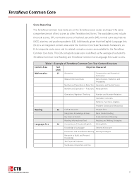 Terra Nova Information Sheet White Color Print