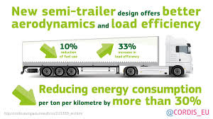 100 Aerodynamic Semi Truck EU Research Results On Twitter Checkout The Future Of