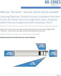 TRUCK SMART DRIVER EDUCATION LESSON PLAN - PDF Schmitz Box Inrikes Hjddomestic Height Tgf 202 Box Body Semi How Tall Is A Semi Truck Referencecom Pallet Networks Dub Eu Trailer Height Plan Ludicrous Commercial Parking Vintage At Your House Antique And Classic Mack Lowboy Is With Lower Deck These Lowboy This The Tesla Truck The Verge Nikola Motor Unveils Hydrogenpowered Tre For Europe Train Hits On Pennsylvania Road In Wyandotte Kraker Moving Floor Hydraulic Openside 425 Ex Walking Frequently Asked Questions About Dump Tarps Tarp Systems Big Vehicle That Uses Those Tires Robert Kaplinsky Height