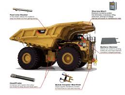 Mining-exploration-haul-truck-diagram - Thermex Engineered Systems Inc Marine Truck Planar Diesel Heaters Air Camper Van Small Electric Heater Review Youtube How To Use The Webastoespar Bunk Oldgmctruckscom Used Parts Section Reefers And Tif Group Restoring A 1950 Harrison Deluxe Deves Technical Network Hwh Gang Wtruck Tankless Hot Water Installation Drivworld Parking Heater2kw 12v Carboat With Remote Control 5kw Diesel Air Parking Heater For Truck Bus Wmguard Wgtwh Windshield Defroster Cabin Space Espar Airtronic B1lc12v Kit