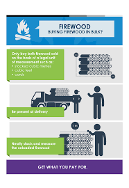 Buying Firewood? Don't Get Burned! - Measurement Canada Delivery Huff Lumber Washington State Commercial Vehicle Guide M 3039 New Trucks Find The Best Ford Truck Pickup Chassis The Top 10 Most Expensive In World Drive Transit Van Dimeions 2014on Capacity Payload Volume Van Set Bright Colors Transporting Stock Vector Royalty Details About Alternator Brackets Car Boat Various All Sizes Mounting Full Sized Images For Loggingforestry 2007 F750 75 Altec Enterprise Moving Cargo And Rental Fileups Truck 3550005149jpg Wikimedia Commons