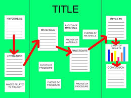 Whats A Good Template For Project Presentation 25 Best Tri Fold Poster Ideas On Pinterest Templates