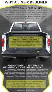 Line-X Leander: Why You Should Choose A Line-X Bedliner