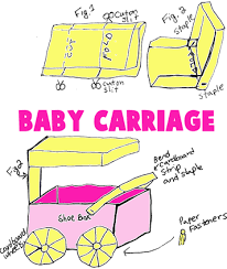 How To Make A Toy Cardboard Box Baby Carriage