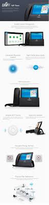 Ubiquiti UniFi VOIP Phone Executive VoIP Phone With 7