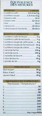 convertisseur mesures cuisine 13 best cuisine images on baking center bazaars and