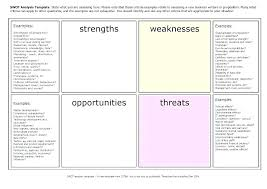 Capabilities Analysis Template Top Result Capabilities Analysis