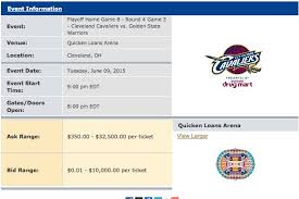 how much cleveland cavaliers 2015 nba finals tickets for 3