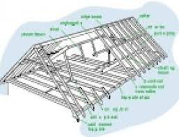 Ceiling Joist Spacing Australia by Ceiling Joists And Beams Build