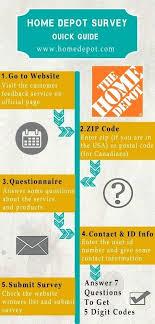 Home Depot Receipt Lookup line The Home Depot Invoice Cloud Avon