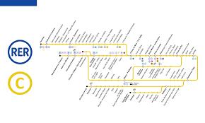 rer c porte de clichy rer c map metro map info