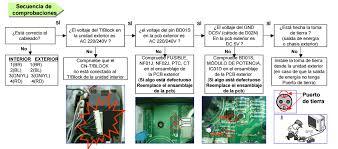 Codigo de error C5 en aire acondicionado LG SOLUCION