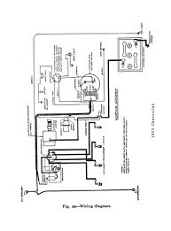New Chevy Diagram - Trusted Wiring Diagrams • 1983 Chevrolet 3500 For Sale Hughes Springs Texas Lot Shots Find Of The Week 1969 C10 Pickup Onallcylinders Motor Mounts Chevy Truck 350bowling Green Campbell Chevrolet Chevy Gmc Truck Wiring Diagram Parts Wire Center El Camino Ch2696d Desert Valley Auto Sterling Example Hot Rod Network 72 C10 1966 Pick Up Starter Door Circuit And Hub 1960 To New And Used K20 Wheels Hubcaps For Classic Car Studios Twin Turbod Shop Cj Lingles Ck20 On Whewell