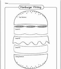 18 Best Images Of Hamburger Paragraph Worksheet For Burger Writing Template