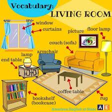 Living Room Furniture Vocabulary English Gopelling Net