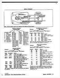 100 Chevy Truck Vin Decoder Chart Beautiful Stovebolt Casting Numbers