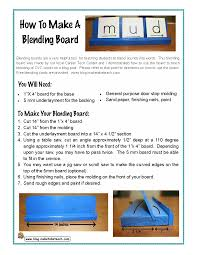 How To Make A Blending Board