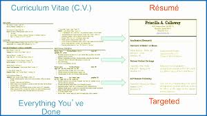 Resume Versus Cv Inspirational What Is The Difference Between Cv And ... Difference Between Cv And Resume Australia Resume Example Australia Cv Vs Definitions When To Use Which Samples Between Cv Amp From Rumemplatescom Updat The And Exactly Zipjob Difference Suzenrabionetassociatscom Lovely A The New Resource Biodata Example What Is Beautiful How Write A In 2019 Beginners Guide Differences Em 4 Consultancy Lexutk Examples