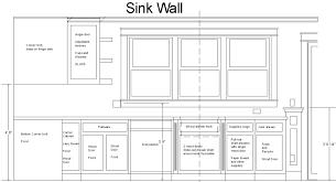 Standard Kitchen Overhead Cabinet Depth by Kitchen Cabinets Measurements Interior Design