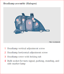 how do i replace my front right turn signal bulb 99 ml320