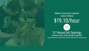 Union Tile Setter Salary by Construction Technology Ivy Tech Community College Of Indiana