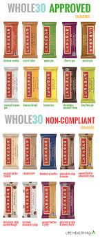 Whole30 Larabar Guide Compliant Vs Non Bars