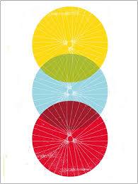 The 25 Best Primary Color Wheel Ideas On Pinterest