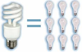 request free cfl light bulbs select states only hip2save