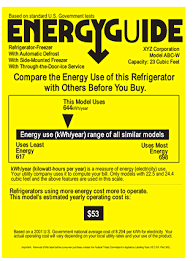 Yellow And Black EnergyGuide Labels Show The Cost To Run Each Appliance Per Year Lower Dollar Figure On An Label More Efficient