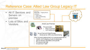 Reference Case: Allied Law Solution. Internet Allied Law Premise ... Cerfications In Telecommunications Voip Networking Ip And Reference Case Allied Law Solution Internet Premise Death Of The Pstn Hosted Authority Blog Faulttolerant Office Telephone Network Sip Through Whats Difference Between Why Should I Care Security Not An Afterthought Overview What Is Cloud For Dummies Connecting Legacy Equipment To Pbx Sangoma Service Vs Telephony Universe Ucaas Ecotel