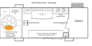Business Plan For Trucking Trucksn Transport Company Pdf Medical ... Mobile Food Truck Business Plan Sample Pdf Temoneycentral Sample Floor Plans Business Plan For Food Truck P Cmerge Template In India Gratuit Genxeg Malaysia Francais Infographic On Starting A Catering The Garyvee Youtube Startup Trucking Pdf Legal Templates Example Templateorood Truckree Restaurant Word Of Trucks Infographic How To Write A Taco 558254 1280