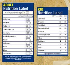 52 Daily Value For Sodium You Should Know That I Typed In The Nutrition Information