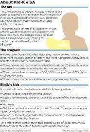 Pre K Teacher Resume Outstanding Rh Femmeportefeuilles Com Assistant Sample Skills Examples