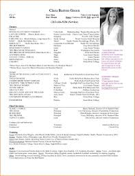 Acting CV 101 Beginner Acting Resume Example Template Resume ... Actor Resume Samples Velvet Jobs Acting Sample Best Template Kid Blbackpubcom Beginner New Format In Usa Professional Fresh Child Templates Actors Atclgrain Special Skills Example For Examples List Free And How Cv Lovely 31 Theater