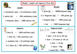100 milliliters to liters maths measurement conversion place mat kg g l ml cm km m mm by
