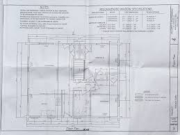 Ceiling Mount Occupancy Sensor Wiring Diagram by Cabin Specifications Offgridcabin