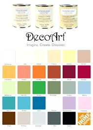 Extraordinary Americana Decor Chalk Paint Home Depot Chalk Paint