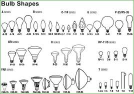 lighting different types of flood light bulbs outdoor led flood