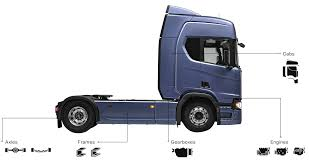 Scania AB Tire Car Volkswagen Truck - Car 3000*1585 Transprent Png ...
