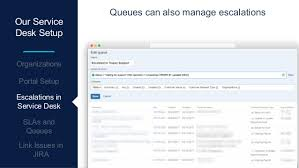 Jira Service Desk 20 Pricing by Jira Service Desk For Customer Service Featuring Intuit