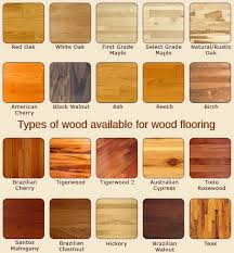 Many Types Of Wood Available For Flooring