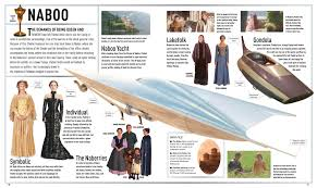 Star Wars Attack Of The Clones Expanded Visual Dictionary