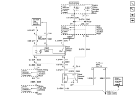 Wiring Diagram For 1998 Gmc Sierra 1500 - Electrical Drawing Wiring ... 1974 Gmc Pickup Wiring Diagram Auto Electrical Cars Custom Coent Caboodle Page 4 Gmpickups 1998 Gmc Sierra 1500 Extended Cab Specs Photos Dream Killer Truckin Magazine 98 Wire Center 1995 Jimmy Data Diagrams Truck Chevrolet Ck Wikipedia C Series Wehrs Inc 1978 Neutral Switch V6 Engine Data Hyundai Complete