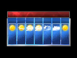 7 Day Weather Animated Background