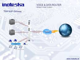 Voice And Data Telecommunication Solutions - Ppt Download Mobile Voip Cosmact Ltd Soft Phone Sip App Projects Target Connect Legacy Equipment To Next Generation Ip Pbxs Pstn Solution To Dragino 4 Use Control Turn On Off A Lamp Gsm Gateways Djteko Djawara Teknologi Dan Komunikasi Be Provider Complete Video Conferencing And Allworx Shoretel Lifesize Obhost Your Calling Business Cloud Pbx Solutions 26 Best Inaani Services Images Pinterest 10 Years 6 Points Consider When Choosing Solution Stratus